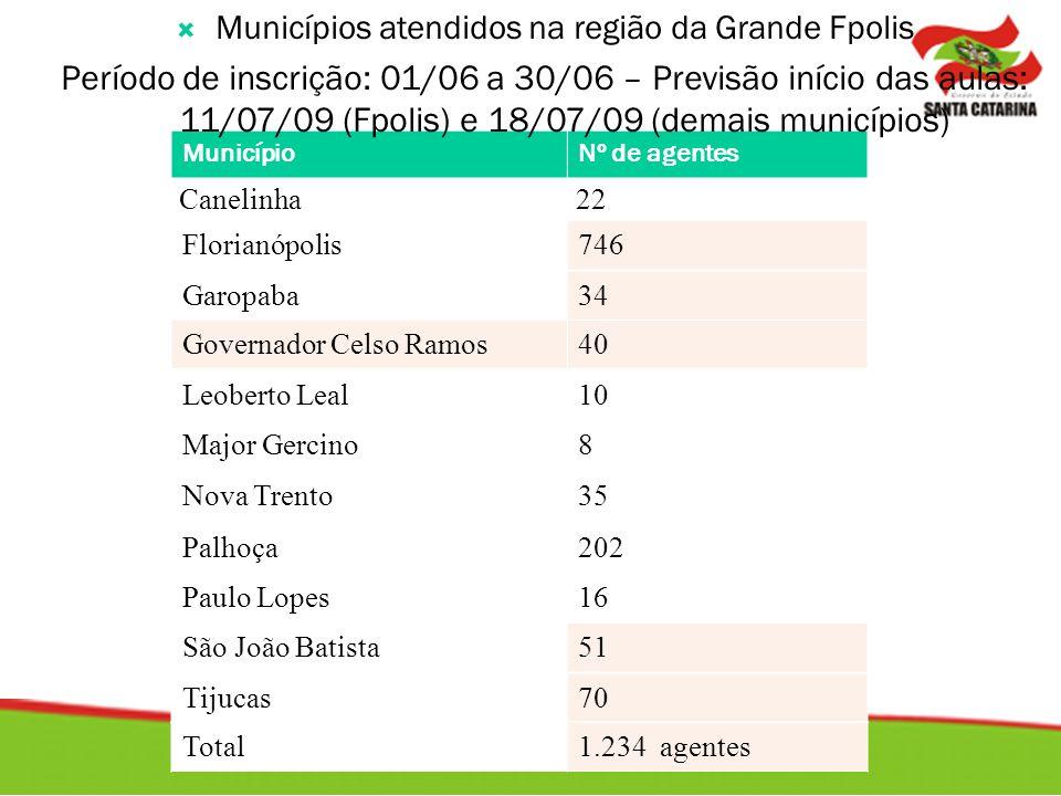 MunicípioNº de agentes Canelinha22 Florianópolis746 Garopaba34 Governador Celso Ramos40 Leoberto Leal10 Major Gercino8 Nova Trento35 Palhoça202 Paulo