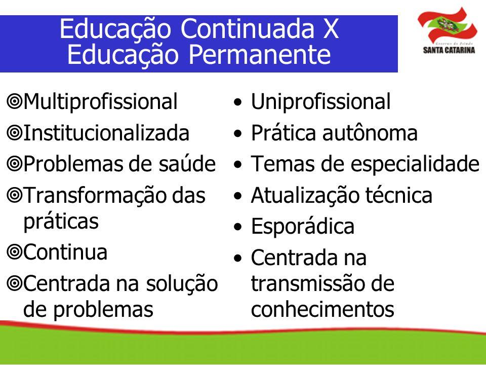 Multiprofissional Institucionalizada Problemas de saúde Transformação das práticas Continua Centrada na solução de problemas Uniprofissional Prática a