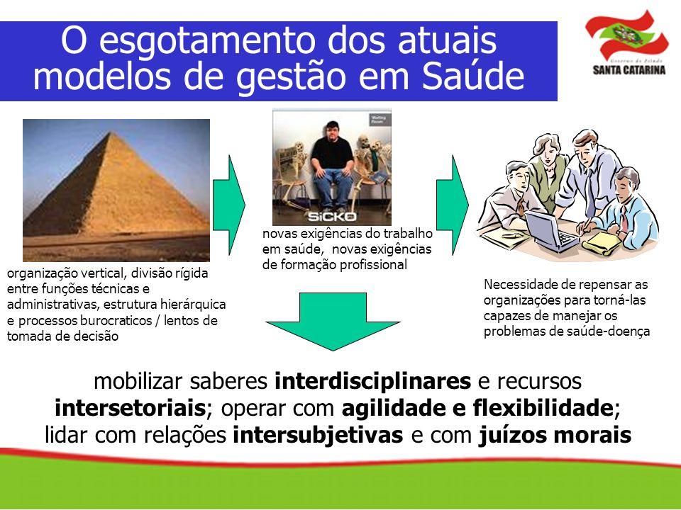 MunicípioNº de agentes Santa Rosa de Lima05 São Ludgero21 São Martinho08 Treze de Maio17 Tubarão236 Total728 agentes