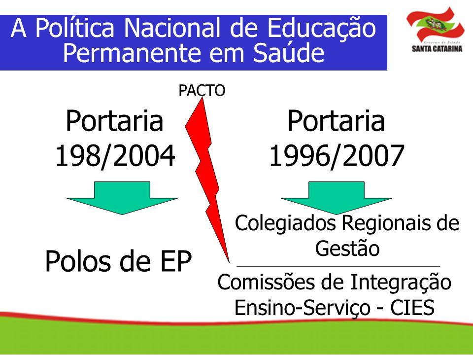 A Política Nacional de Educação Permanente em Saúde Portaria 198/2004 Portaria 1996/2007 Polos de EP Comissões de Integração Ensino-Serviço - CIES Col