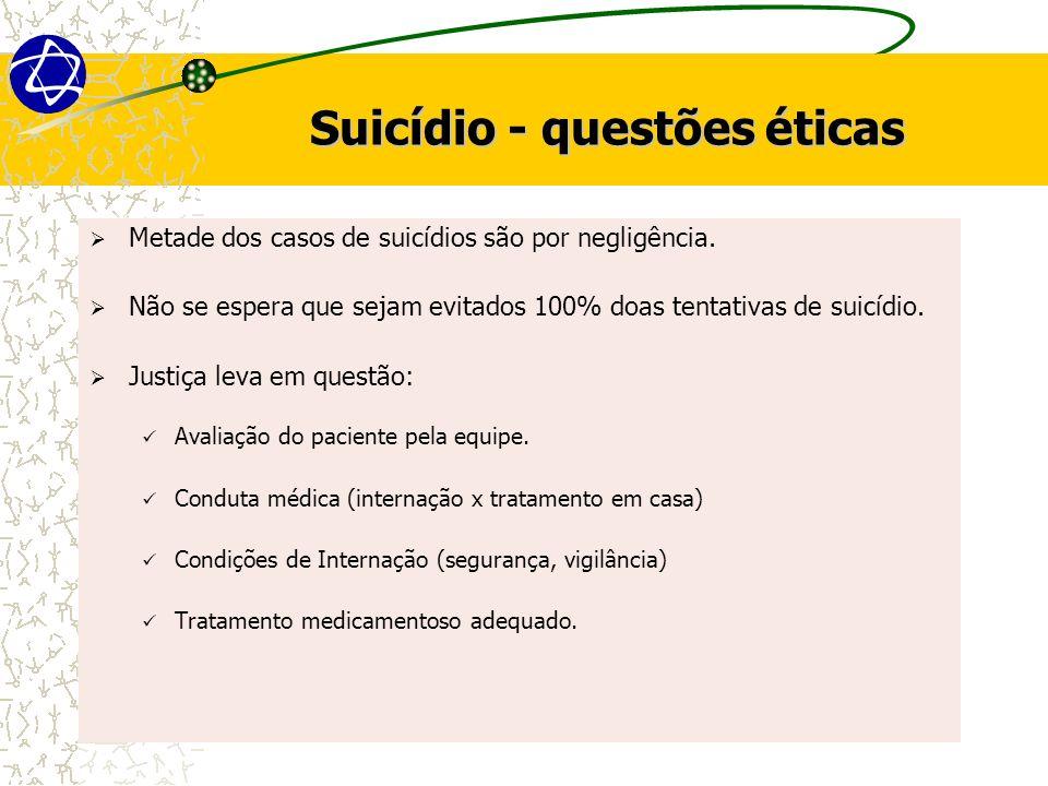 Metade dos casos de suicídios são por negligência. Não se espera que sejam evitados 100% doas tentativas de suicídio. Justiça leva em questão: Avaliaç