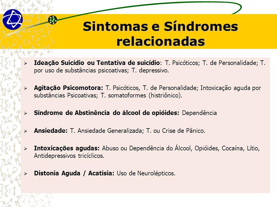 Transtornos relacionados à emergência Esquizofrenia Sintomas de Primeira Ordem Sintomas de Primeira Ordem Pensamentos audíveis.