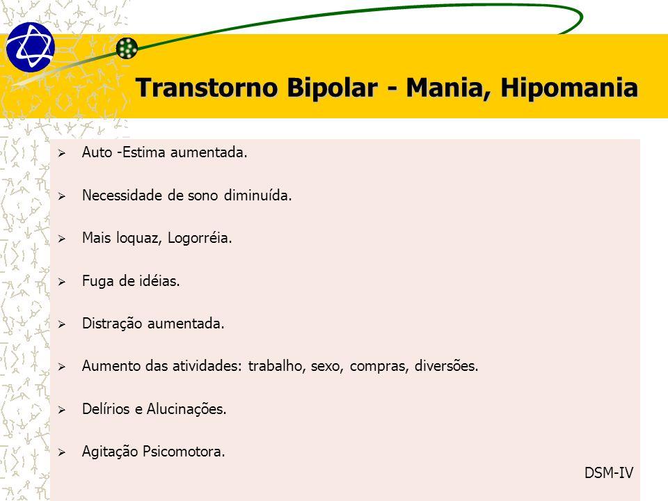Transtorno Bipolar - Mania, Hipomania Auto -Estima aumentada. Necessidade de sono diminuída. Mais loquaz, Logorréia. Fuga de idéias. Distração aumenta