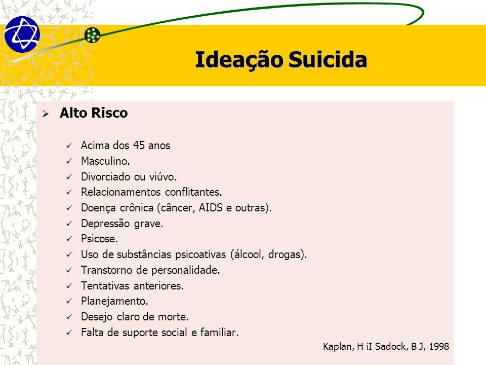 Ideação Suicida Alto Risco Acima dos 45 anos Masculino. Divorciado ou viúvo. Relacionamentos conflitantes. Doença crônica (câncer, AIDS e outras). Dep