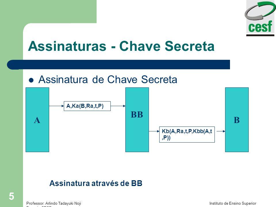 Professor: Arlindo Tadayuki Noji Instituto de Ensino Superior Fucapi - CESF 5 Assinaturas - Chave Secreta Assinatura de Chave Secreta A BB B A,Ka(B,Ra