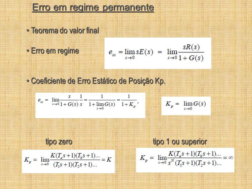 Erro em regime permanente Teorema do valor final Teorema do valor final Erro em regime Erro em regime Coeficiente de Erro Estático de Posição Kp. Coef