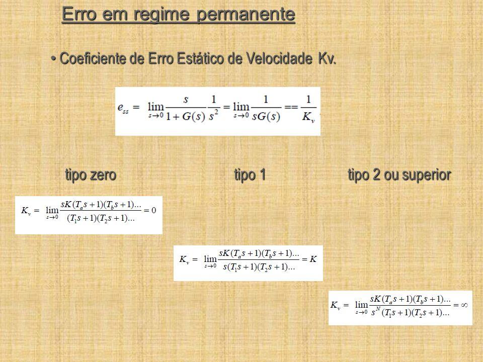 Erro em regime permanente Coeficiente de Erro Estático de Velocidade Kv. Coeficiente de Erro Estático de Velocidade Kv. tipo zero tipo 1 tipo 2 ou sup
