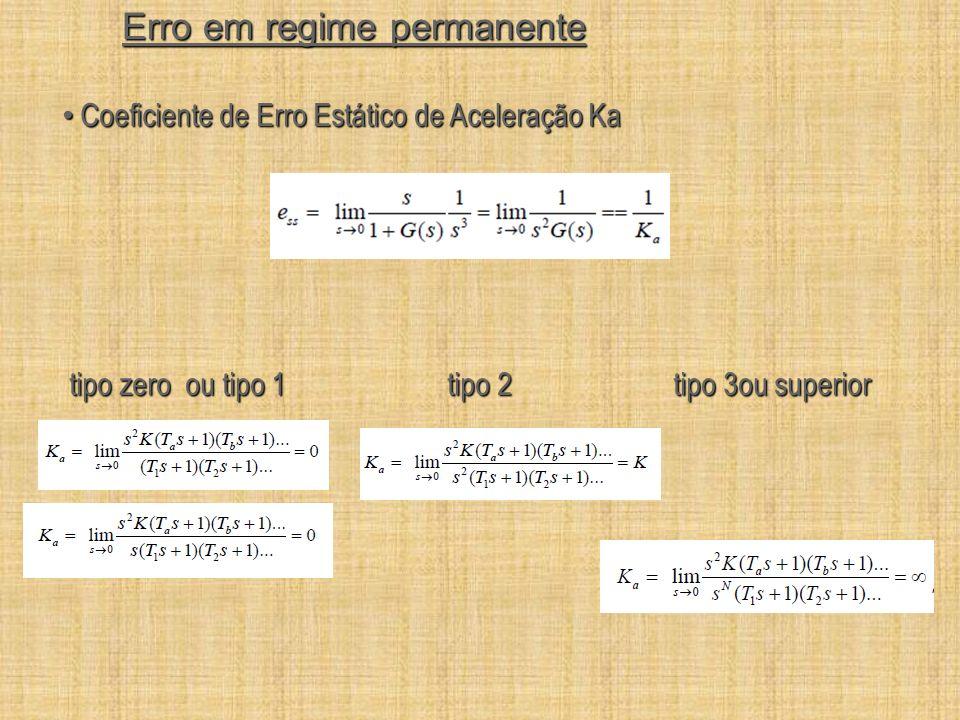 Erro em regime permanente Coeficiente de Erro Estático de Aceleração Ka Coeficiente de Erro Estático de Aceleração Ka tipo zero ou tipo 1 tipo 2 tipo