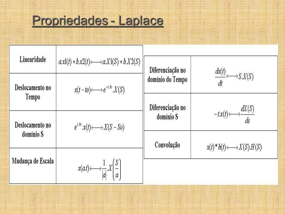 Propriedades - Laplace
