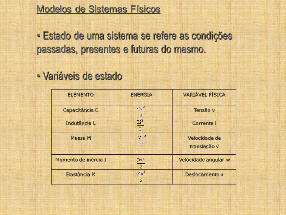 Modelos de Sistemas Físicos Estado de uma sistema se refere as condições passadas, presentes e futuras do mesmo. Estado de uma sistema se refere as co