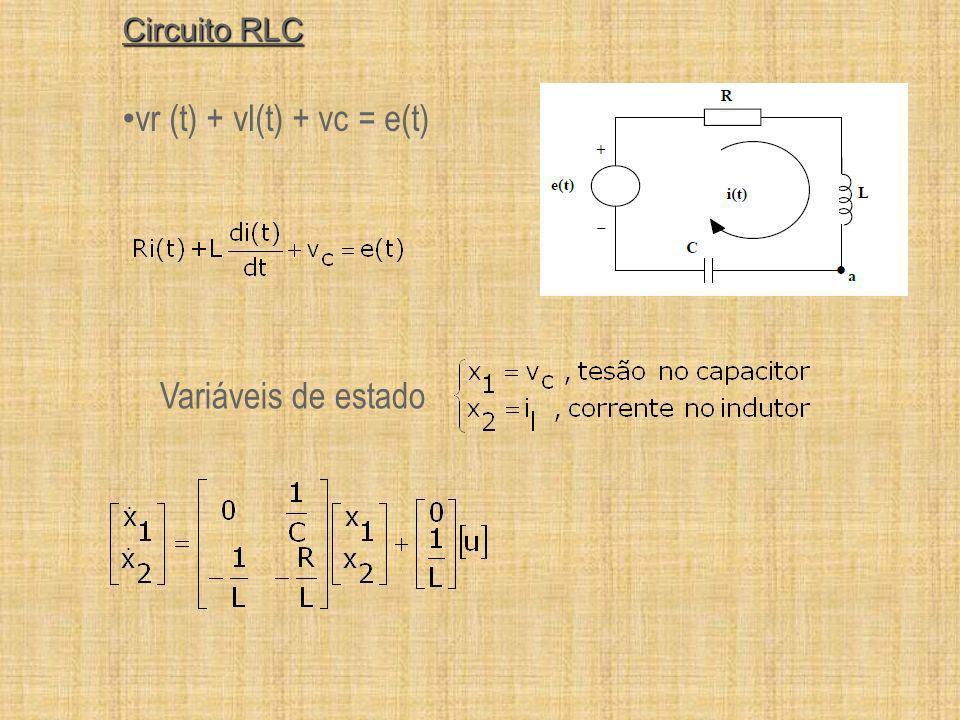 Circuito RLC vr (t) + vl(t) + vc = e(t) Variáveis de estado