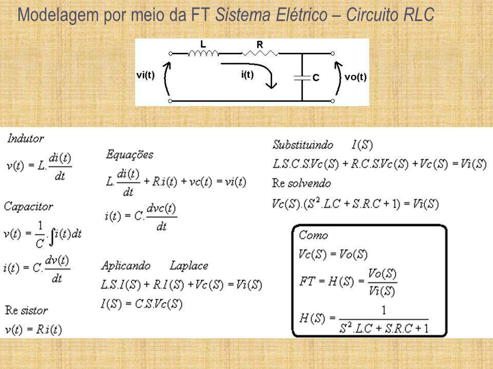 Modelagem por meio da FT Sistema Elétrico – Circuito RLC