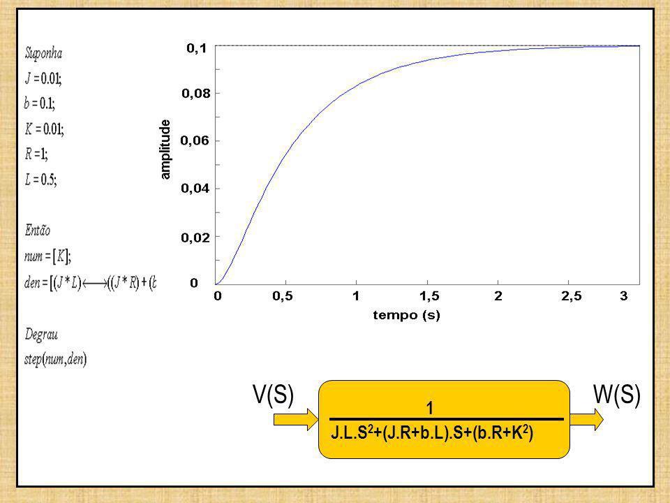 1 J.L.S 2 +(J.R+b.L).S+(b.R+K 2 ) V(S)W(S)