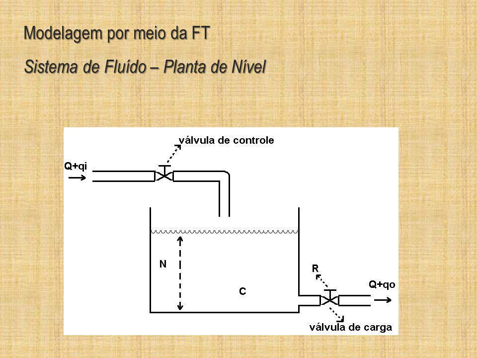 Modelagem por meio da FT Sistema de Fluído – Planta de Nível