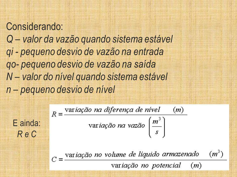 Considerando: Q – valor da vazão quando sistema estável qi - pequeno desvio de vazão na entrada qo- pequeno desvio de vazão na saída N – valor do níve
