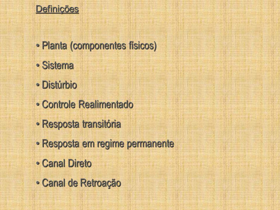 Definições Planta (componentes físicos) Planta (componentes físicos) Sistema Sistema Distúrbio Distúrbio Controle Realimentado Controle Realimentado R