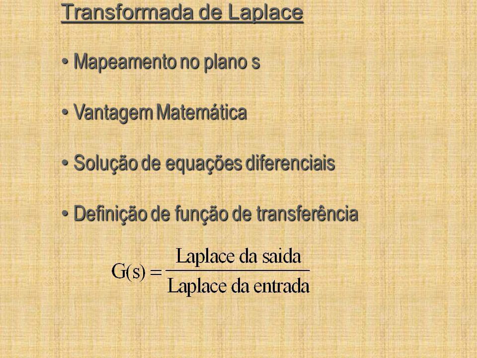 Transformada de Laplace Mapeamento no plano s Mapeamento no plano s Vantagem Matemática Vantagem Matemática Solução de equações diferenciais Solução d
