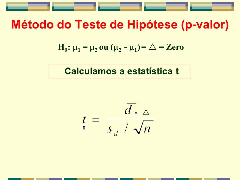 Método do Teste de Hipótese (p-valor) H 0 : 1 = 2 ou ( 2 - 1 ) = = Zero - Calculamos a estatística t 0