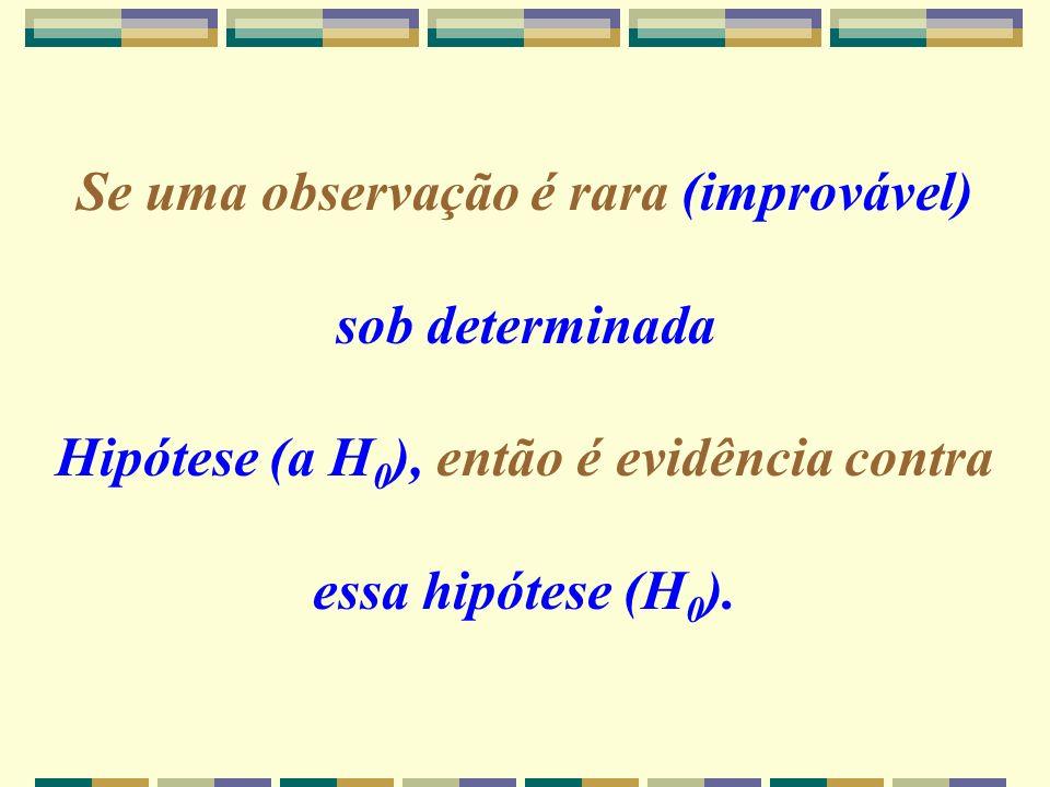 Se uma observação é rara (improvável) sob determinada Hipótese (a H 0 ), então é evidência contra essa hipótese (H 0 ).