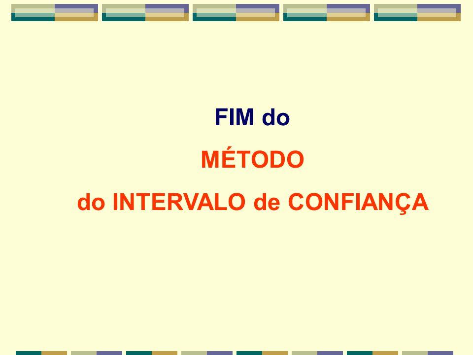 FIM do MÉTODO do INTERVALO de CONFIANÇA