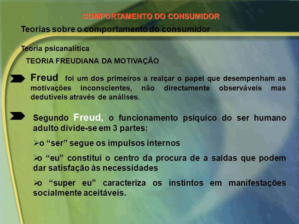 Hierarquia das necessidades segundo Maslow AUTO-REALIZAÇÃO Necessidades para a realização pessoal SEGURANÇA Necessidades de protecção, ordem PERTENÇA