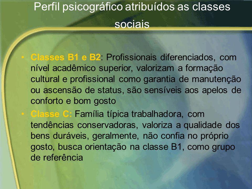 Perfil psicográficos atribuídos às classes sociais. Classe A1: elite social: incluir herdeiros,geralmente é bastante tradicionalista, discreta e sóbri