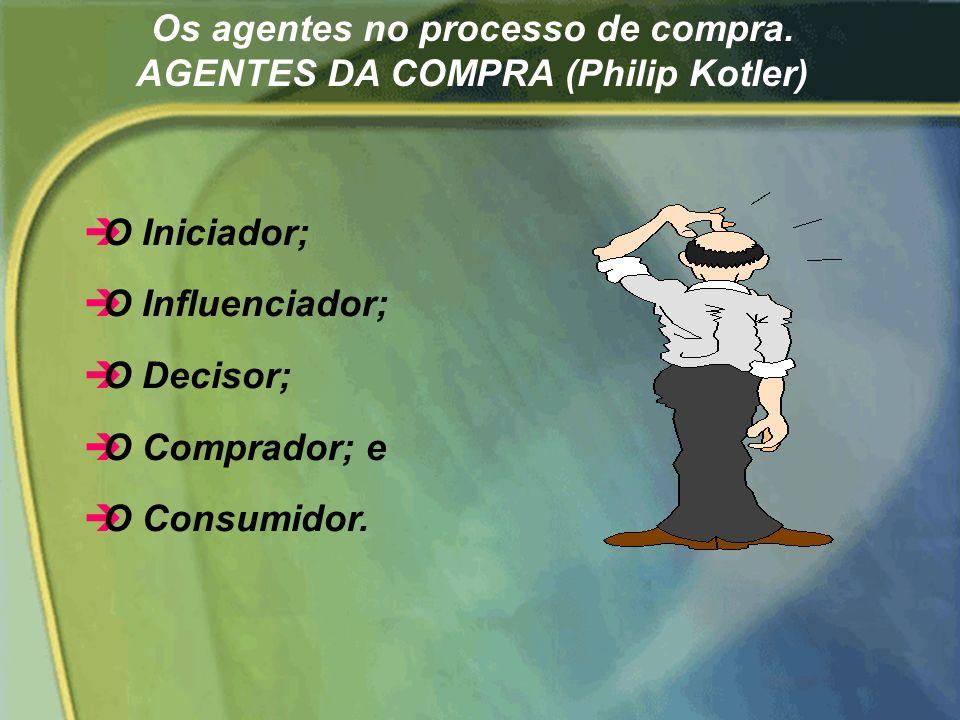 QUATRO TIPOS DE COMPORTAMENTO DE COMPRA Comportamento de compra complexo Comportamento de compra com dissonância cognitiva reduzida Comportamento de c