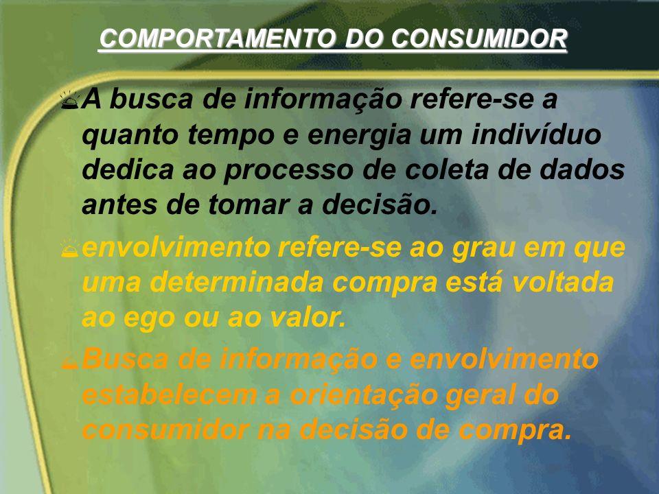 As etapas do processo de compra. PROCESSO DE COMPRA (Philip Kotler) èConsciência; èInteresse; èAvaliação; èNegócio; e èPós-venda...