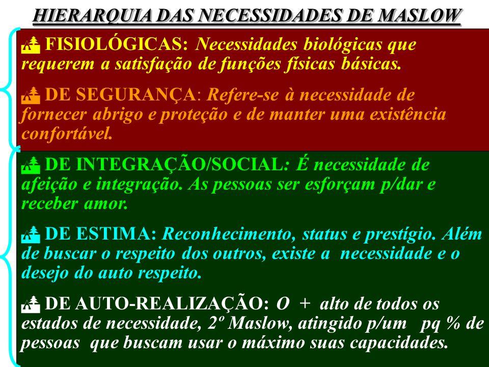 MODELO DE COMPORTAMENTO DE COMPRA Estímulos de Mkt Produto Preço Ponto de Venda Promoção Outros Estímulos Econômicos Tecnológicos Políticos Culturais