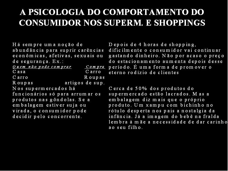 A PSICOLOGIA DO COMPORTAMENTO DO CONSUMIDOR NOS SUPERMERCADOS E SHOPPINGS
