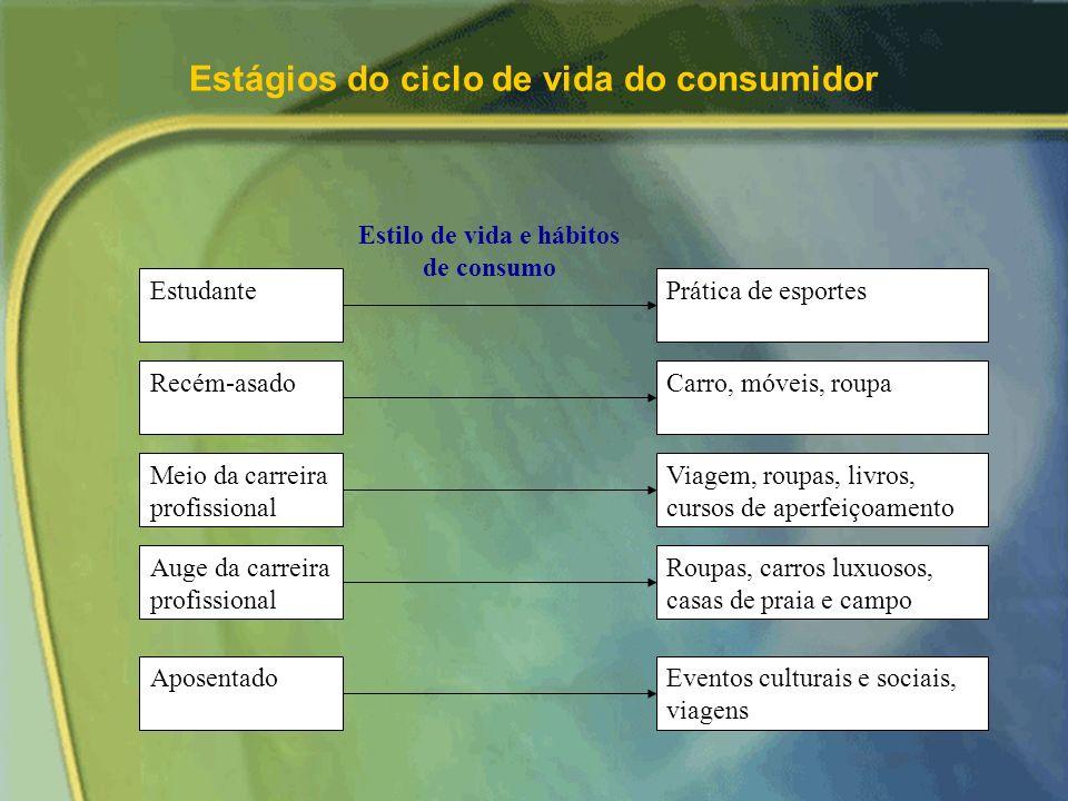 CASO DOVE INAUGURANDO UM SEGMENTO 1º SABONETE QUE PROTEJE (HIDRATA) A PELE DISCURSO: 1/4 DE CREME HIDRATENTE Fatores determinantes para o sucesso: Pes