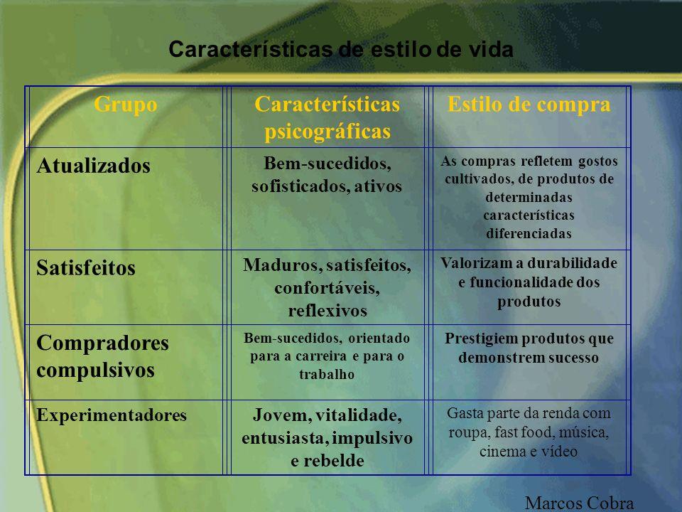 Estágios do ciclo de vida do consumidor EstudantePrática de esportes Estilo de vida e hábitos de consumo Recém-asadoCarro, móveis, roupa Meio da carre