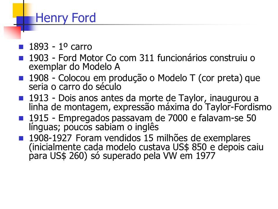 Henry Ford 1893 - 1º carro 1903 - Ford Motor Co com 311 funcionários construiu o exemplar do Modelo A 1908 - Colocou em produção o Modelo T (cor preta