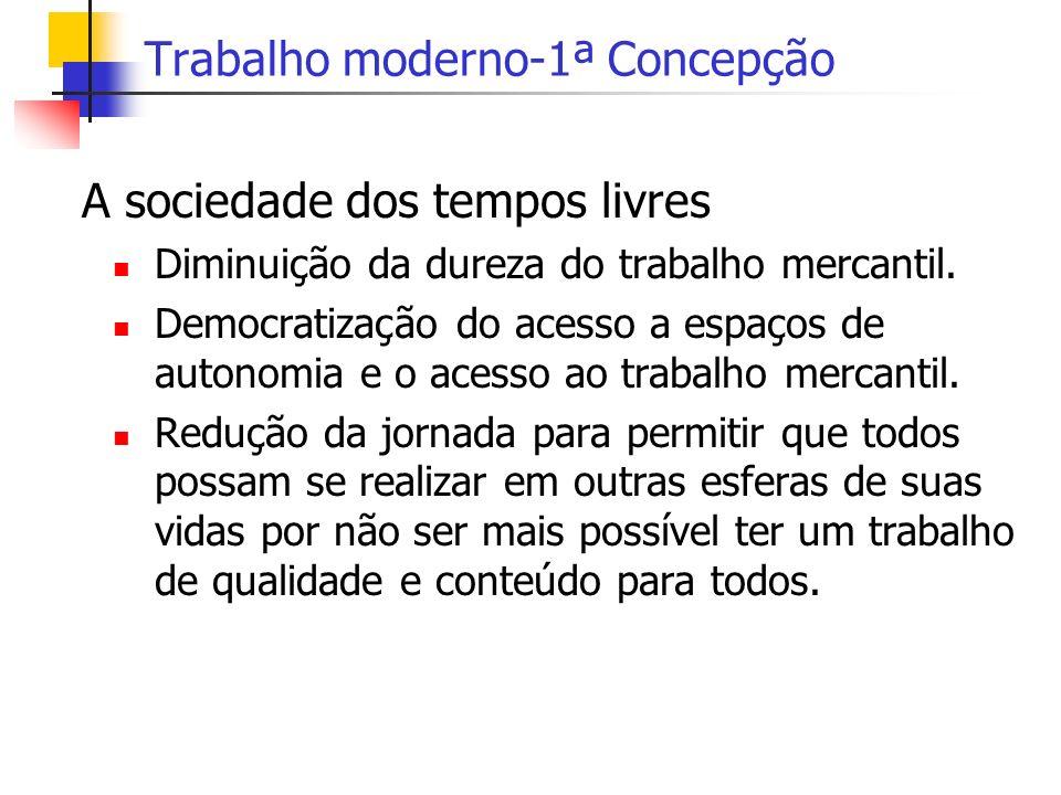 Trabalho moderno-1ª Concepção A sociedade dos tempos livres Diminuição da dureza do trabalho mercantil. Democratização do acesso a espaços de autonomi