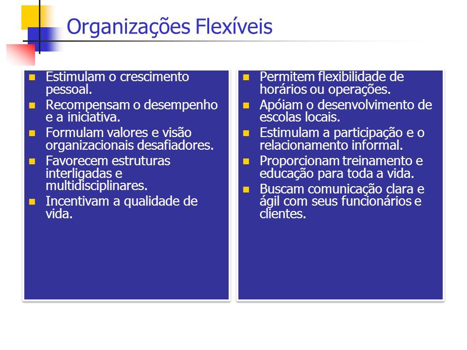 Organizações Flexíveis Estimulam o crescimento pessoal. Recompensam o desempenho e a iniciativa. Formulam valores e visão organizacionais desafiadores
