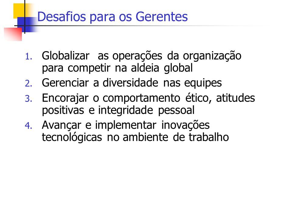 Desafios para os Gerentes 1. Globalizar as operações da organização para competir na aldeia global 2. Gerenciar a diversidade nas equipes 3. Encorajar