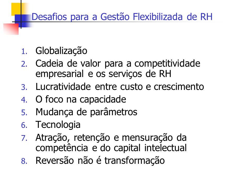 Desafios para a Gestão Flexibilizada de RH 1. Globalização 2. Cadeia de valor para a competitividade empresarial e os serviços de RH 3. Lucratividade