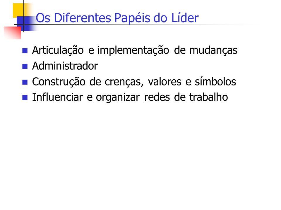 Os Diferentes Papéis do Líder Articulação e implementação de mudanças Administrador Construção de crenças, valores e símbolos Influenciar e organizar