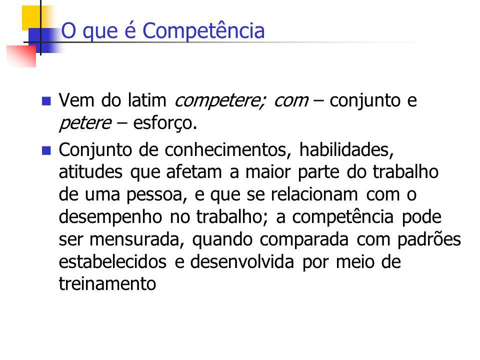 O que é Competência Vem do latim competere; com – conjunto e petere – esforço. Conjunto de conhecimentos, habilidades, atitudes que afetam a maior par