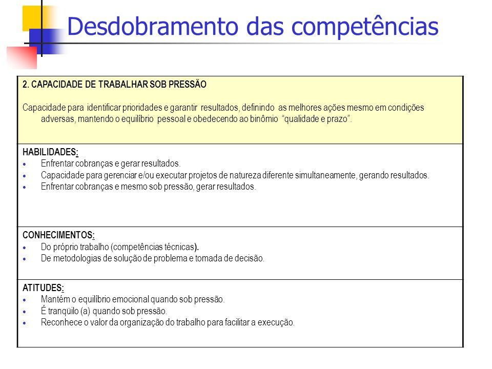 Desdobramento das competências 2. CAPACIDADE DE TRABALHAR SOB PRESSÃO Capacidade para identificar prioridades e garantir resultados, definindo as melh