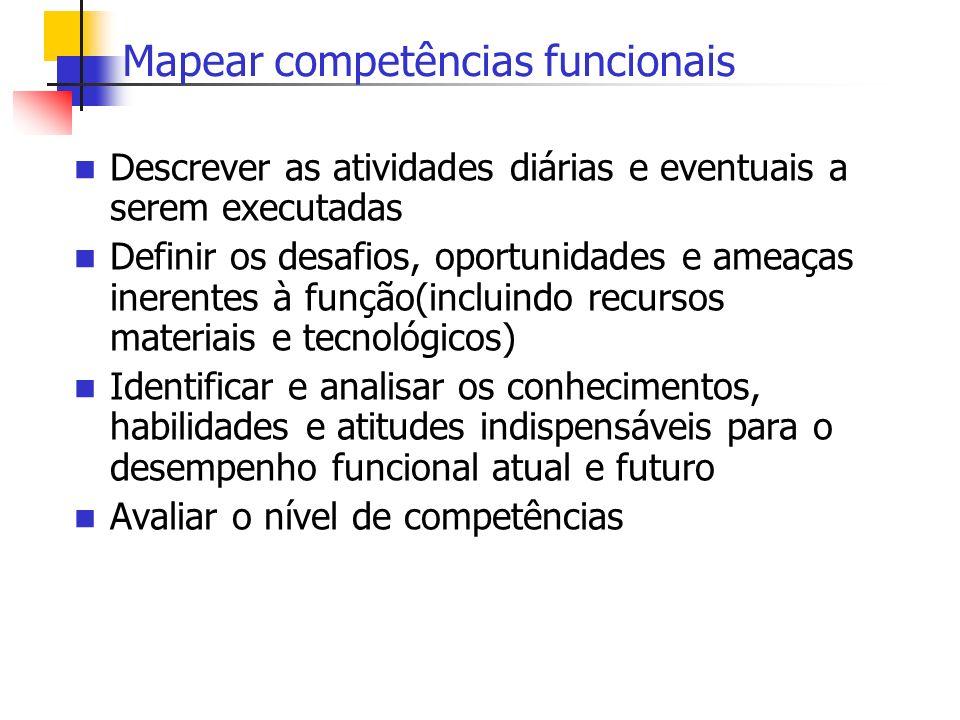 Mapear competências funcionais Descrever as atividades diárias e eventuais a serem executadas Definir os desafios, oportunidades e ameaças inerentes à