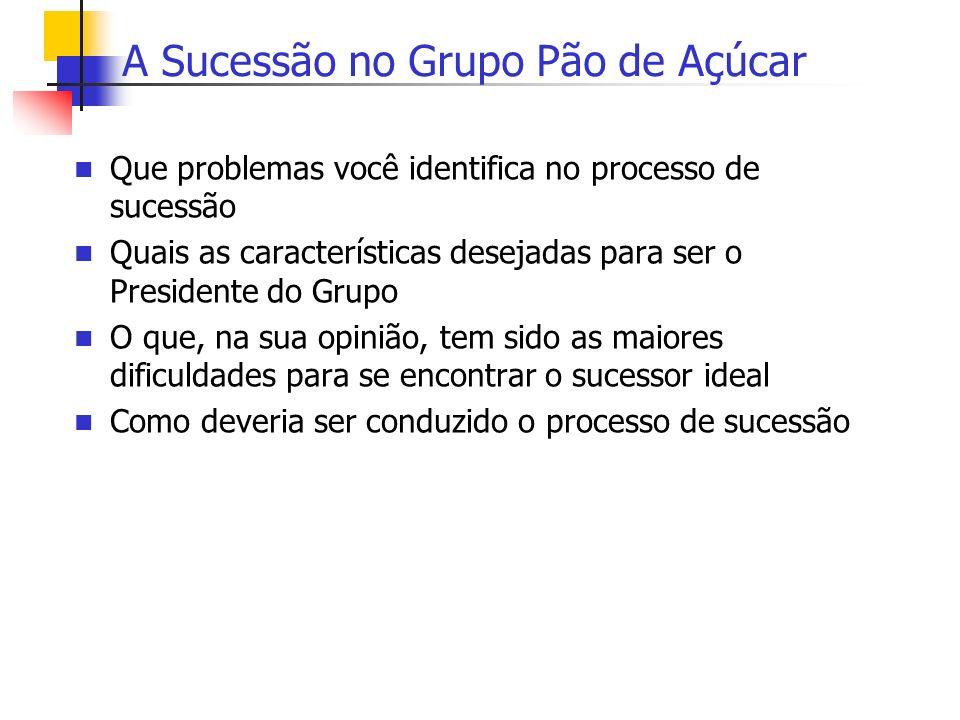 A Sucessão no Grupo Pão de Açúcar Que problemas você identifica no processo de sucessão Quais as características desejadas para ser o Presidente do Gr