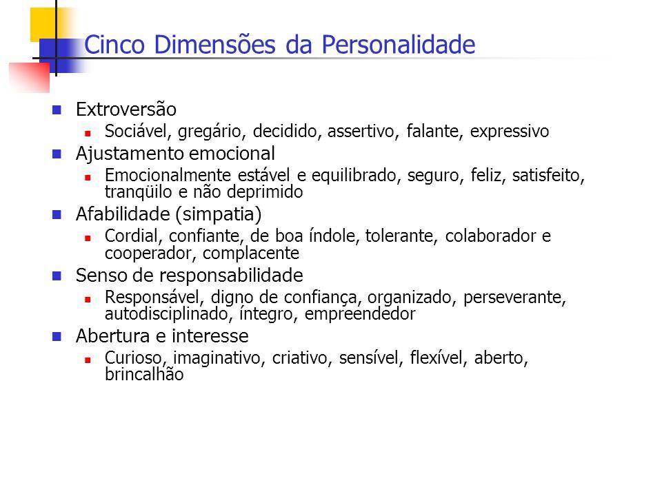 Cinco Dimensões da Personalidade Extroversão Sociável, gregário, decidido, assertivo, falante, expressivo Ajustamento emocional Emocionalmente estável