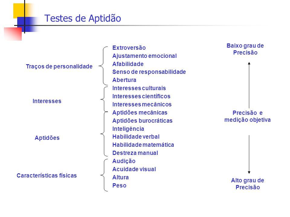 Testes de Aptidão Traços de personalidade Interesses Aptidões Características físicas Extroversão Ajustamento emocional Afabilidade Senso de responsab