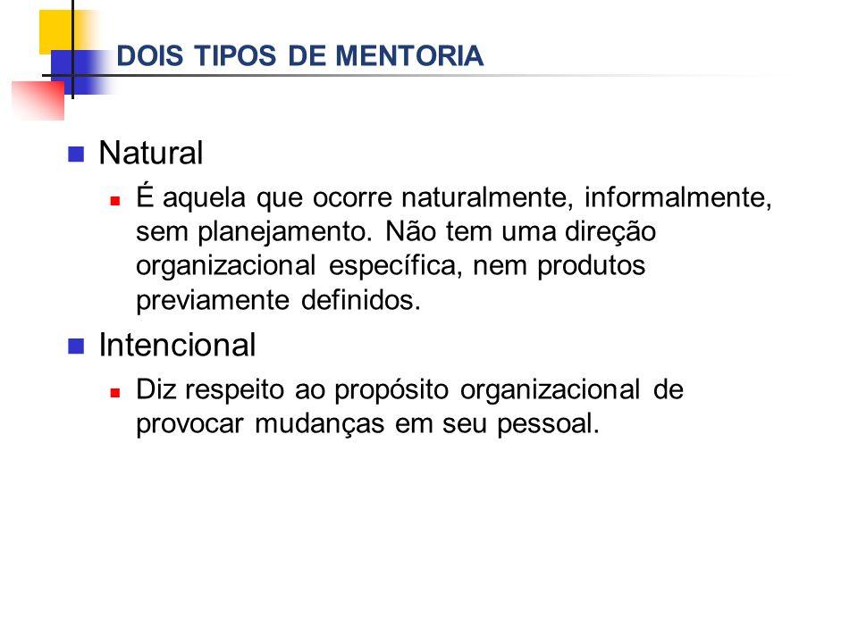 DOIS TIPOS DE MENTORIA Natural É aquela que ocorre naturalmente, informalmente, sem planejamento. Não tem uma direção organizacional específica, nem p