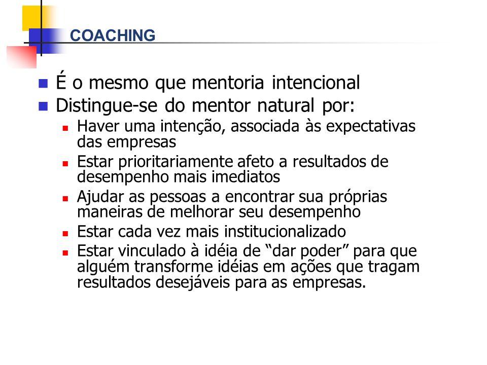 COACHING É o mesmo que mentoria intencional Distingue-se do mentor natural por: Haver uma intenção, associada às expectativas das empresas Estar prior