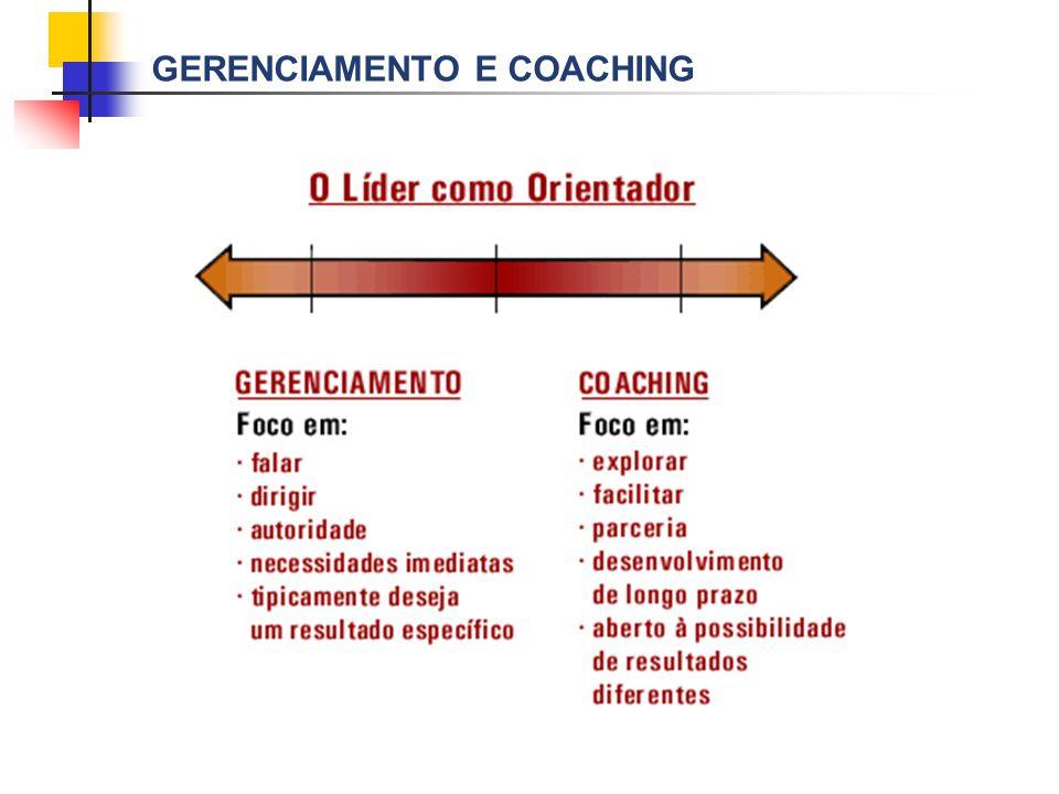GERENCIAMENTO E COACHING