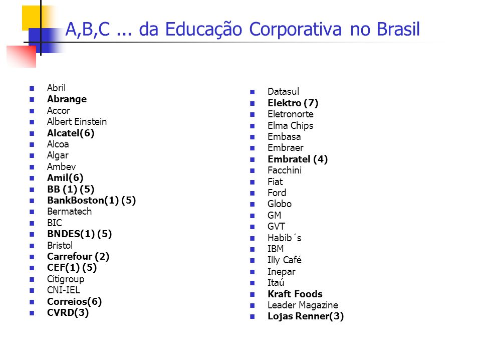 A,B,C... da Educação Corporativa no Brasil Abril Abrange Accor Albert Einstein Alcatel(6) Alcoa Algar Ambev Amil(6) BB (1) (5) BankBoston(1) (5) Berma