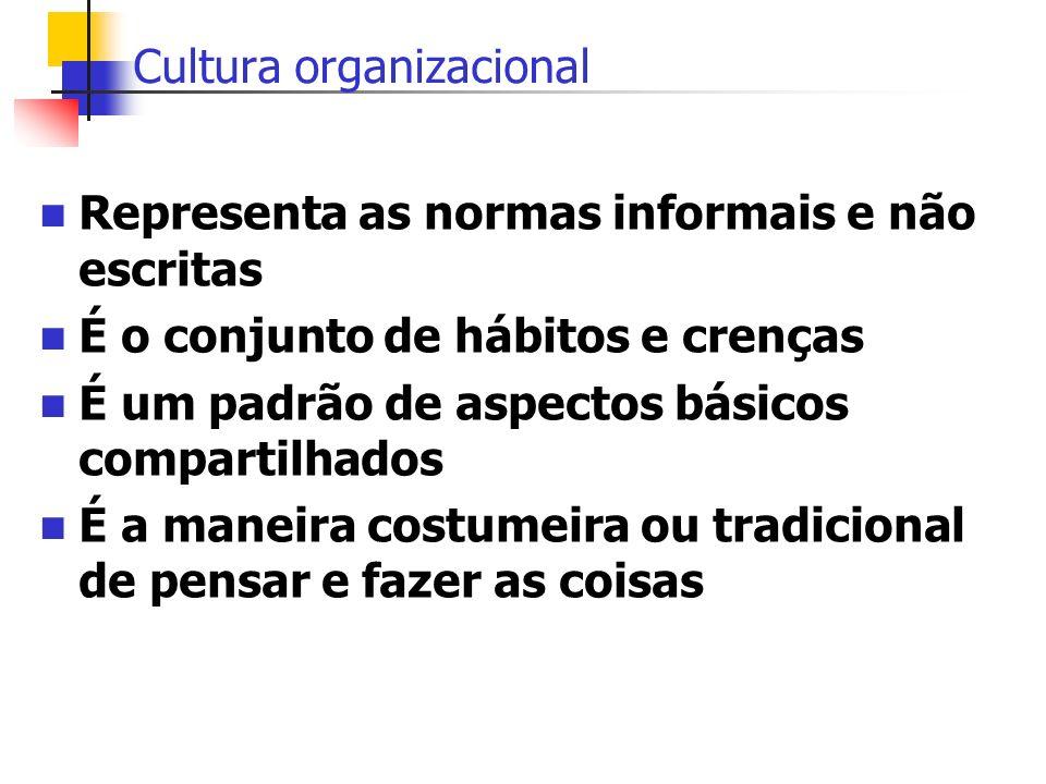 Cultura organizacional Representa as normas informais e não escritas É o conjunto de hábitos e crenças É um padrão de aspectos básicos compartilhados
