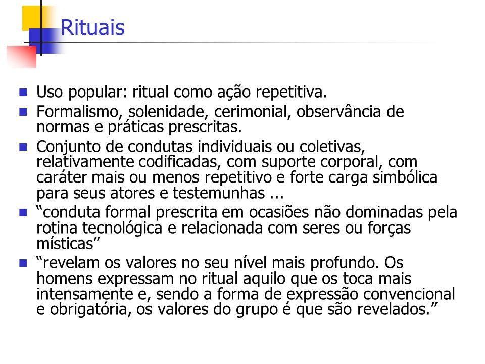 Rituais Uso popular: ritual como ação repetitiva. Formalismo, solenidade, cerimonial, observância de normas e práticas prescritas. Conjunto de conduta